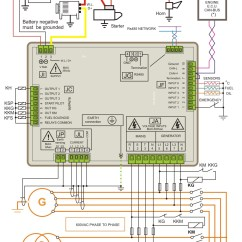 Generator Auto Start Wiring Diagram John Deere 212 Electric Lift Diesel Control Panel  Genset