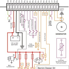 3 Phase Motor Control Panel Wiring Diagram Vw Beetle 1971 Electrical Starter Get Free Image