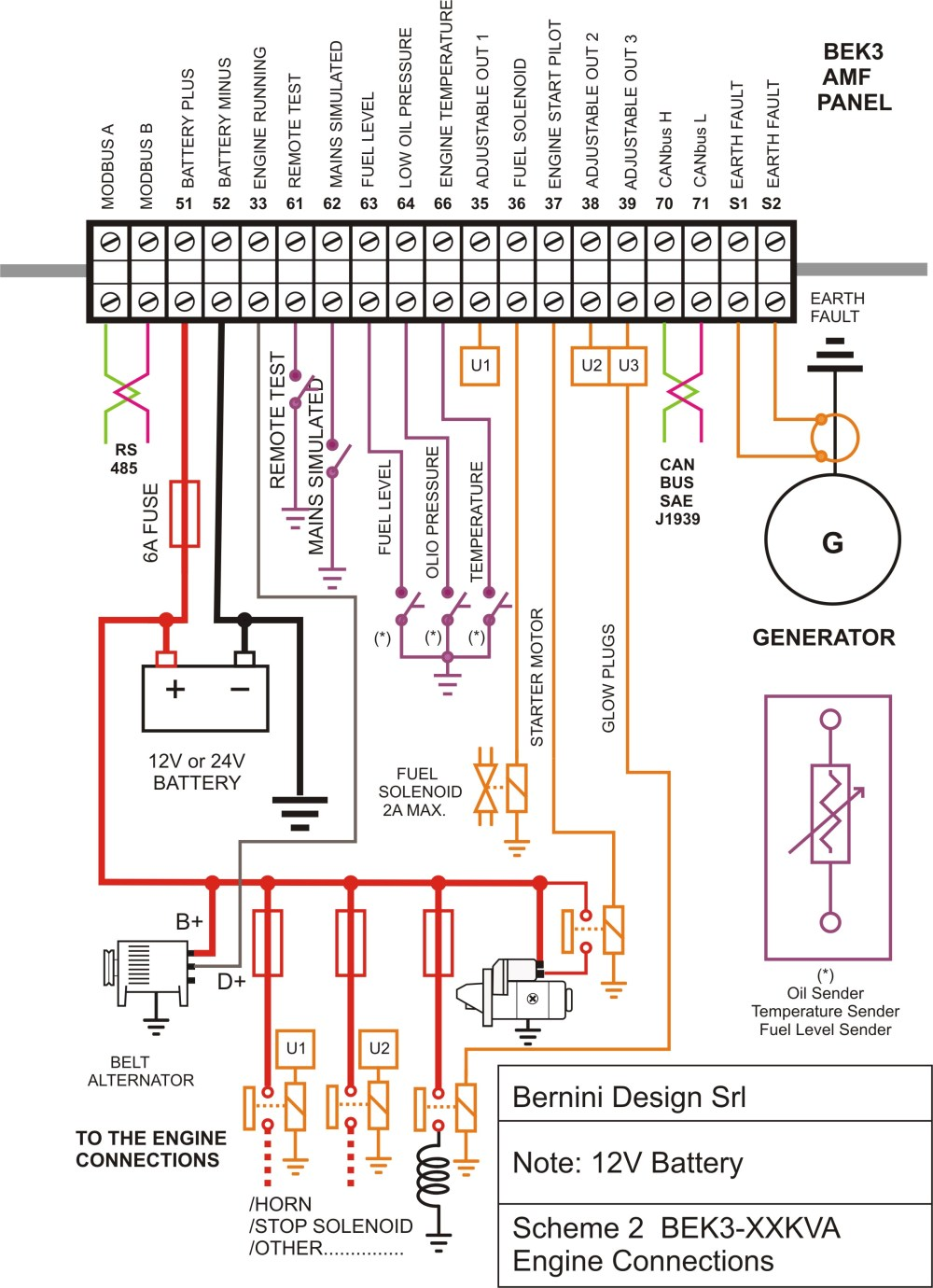 medium resolution of generator wiring diagram get free image about wiring diagram science diagrams control circuit board schematic get