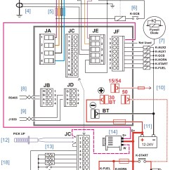 Fire Pump Control Panel Wiring Diagram Dcc Diagrams Diesel Generator  Genset