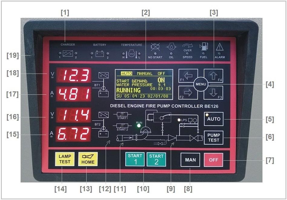 Led Circuit Design Displaying 18 Images For Led Circuit Design Toolbar