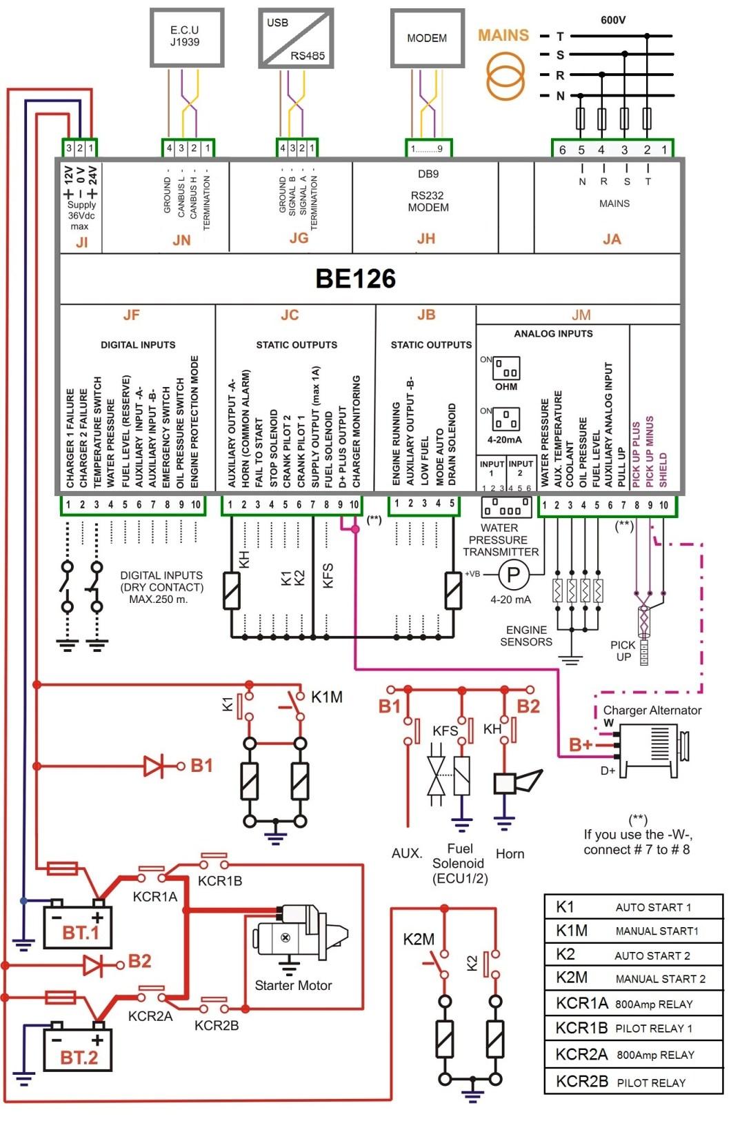 Capacitor Start Run Motor Wiring Diagram And Circuit Images