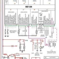 Single Phase Water Pump Control Panel Wiring Diagram Baldor Reversible Motor Fire Controller  Genset