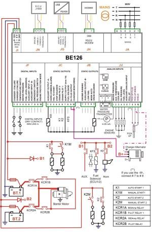 fire pump controller wiring diagram – Generator Controllers