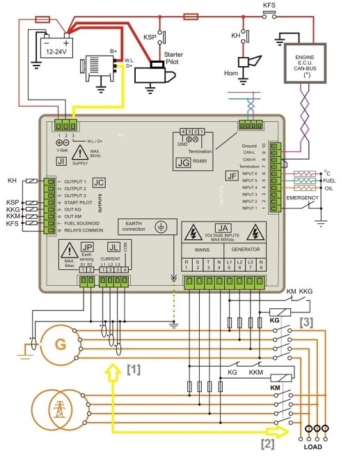 small resolution of wiring diagram generator set wiring library wiring diagram generator set