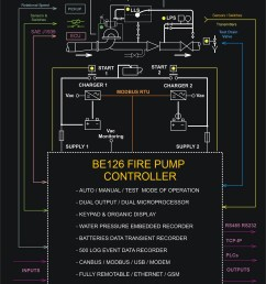 electric fire pump schematic wiring diagrams favorites fire pump electrical wiring furthermore home backup generator wiring [ 1200 x 1539 Pixel ]
