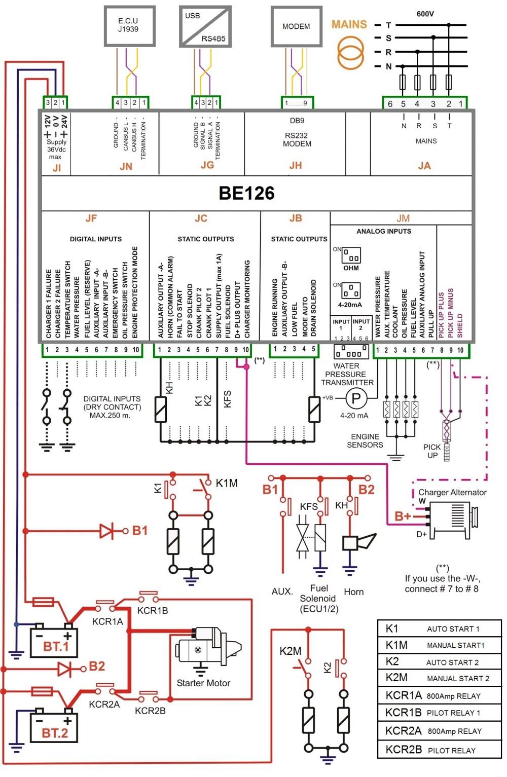 medium resolution of en 12845 fire fighting genset controller spa wire diagram