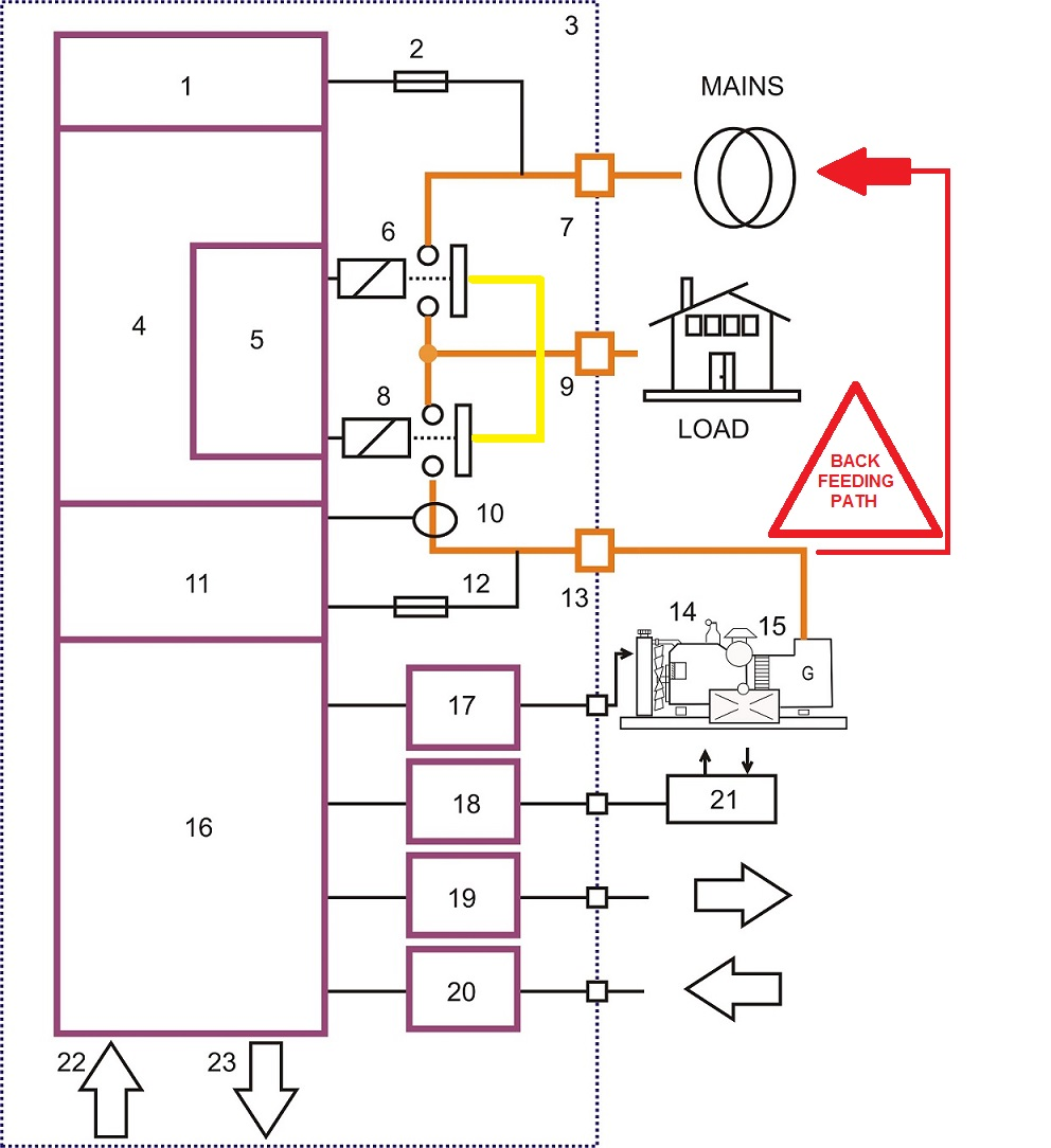 10 Circuit Transfer Switch Generac Wiring Diagram Connecting A Generator To Electrical Panel Genset Controller
