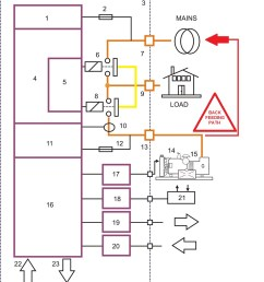 back feeding is the major risk in case you want to connect a generator to your electrical system backfeeding electrical panel generator [ 992 x 1084 Pixel ]