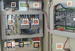 Automatic Transfer Switch Price – genset controller