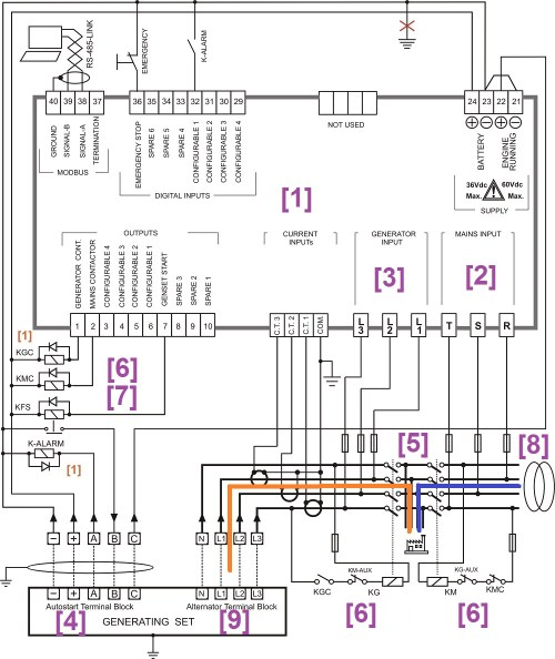 small resolution of 3 phase change over switch wiring diagram z3 wiring library diagramautomatic changeover switch for generator circuit