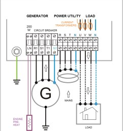automatic changeover switch for generator generator changeover panels genset controller generator changeover switch wiring diagram at [ 1000 x 1116 Pixel ]