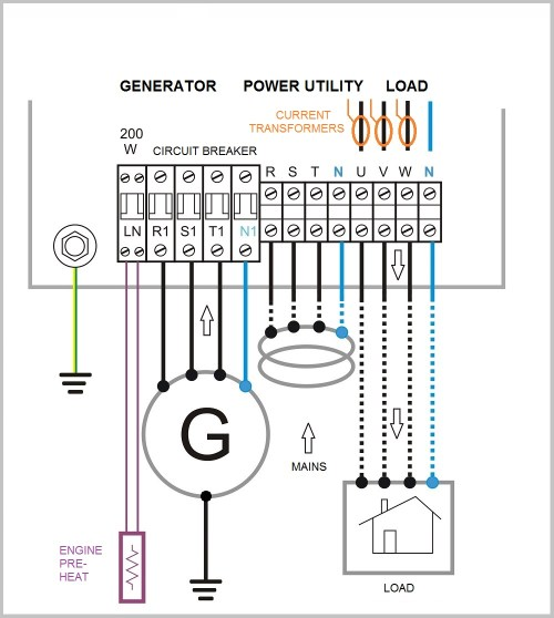 small resolution of automatic changeover switch for generator generator changeover panels genset controller generator changeover switch wiring diagram at