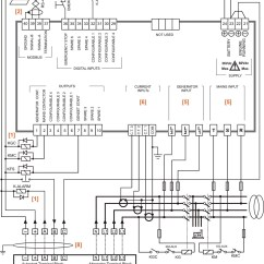 Transfer Switch Wiring Diagram Pioneer Deh 2450ub Automatic Circuit  Genset Controller
