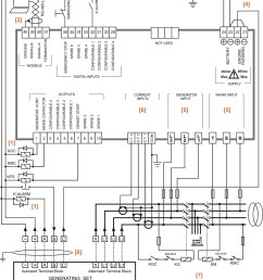 be28 automatic transfer switch controller connections automatic transfer switch circuit diagram genset controller ats panel for [ 1200 x 1425 Pixel ]