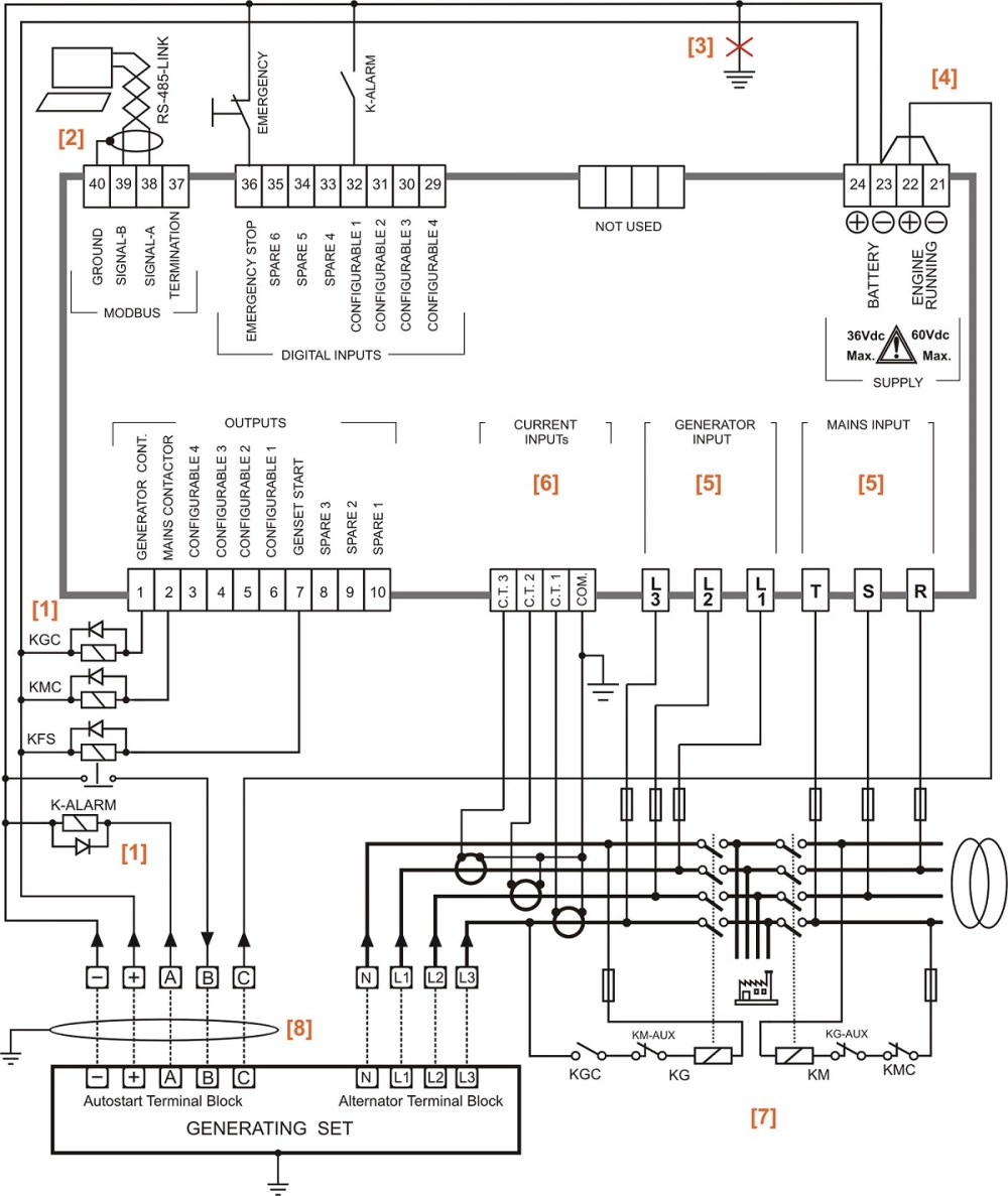 medium resolution of be28 automatic transfer switch controller connections automatic transfer switch circuit diagram genset controller ats panel for