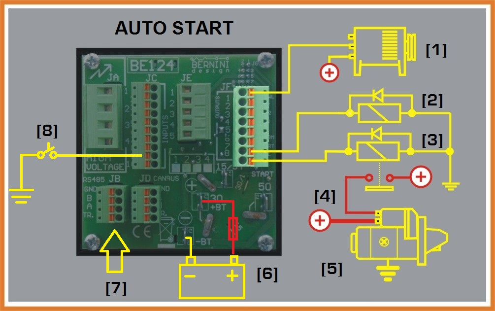 Generator Controller Unit Auto Start Connections?resize\\\=665%2C418\\\&ssl\\\=1 orenco systems wiring diagram zoeller pumps \u2022 wiring diagrams j Whole House Generator Wiring Diagram at readyjetset.co