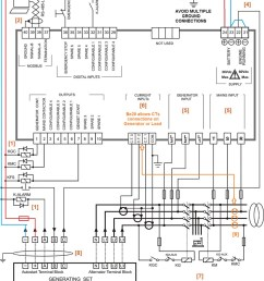 generator automatic transfer switch wiring diagrams generator free engine image for user fg wilson control panel wiring diagram pdf fg wilson 2000 control  [ 900 x 1068 Pixel ]