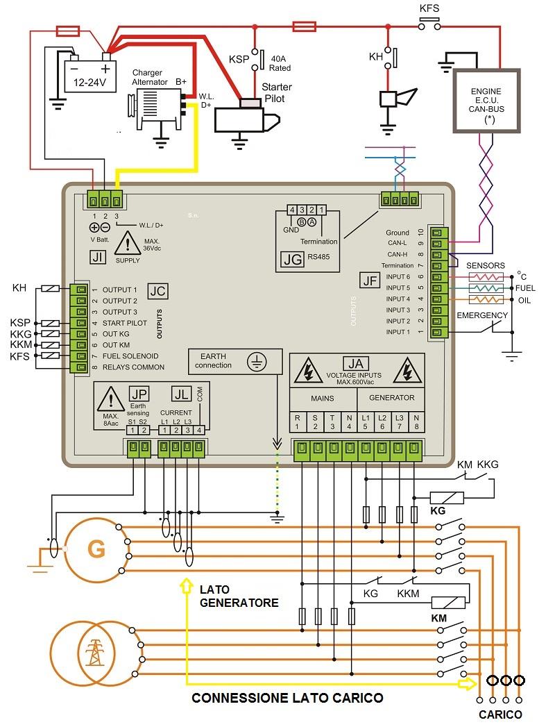 basic auto ignition wiring diagram kenworth t660 radio schema centralina comando gruppo elettrogeno – genset controller