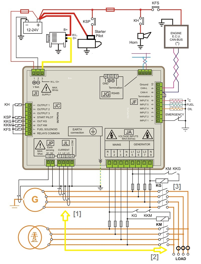 medium resolution of control wiring schematics wiring diagram detailed generator schematic diagram amf controller wiring diagram genset controller cruise