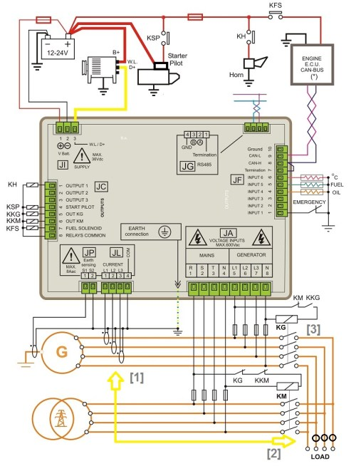 small resolution of control wiring schematics wiring diagram detailed generator schematic diagram amf controller wiring diagram genset controller cruise
