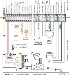 for a back up generator wiring wiring diagram repair guidesbackup generator wiring wiring diagram gowiring standby [ 1000 x 1375 Pixel ]