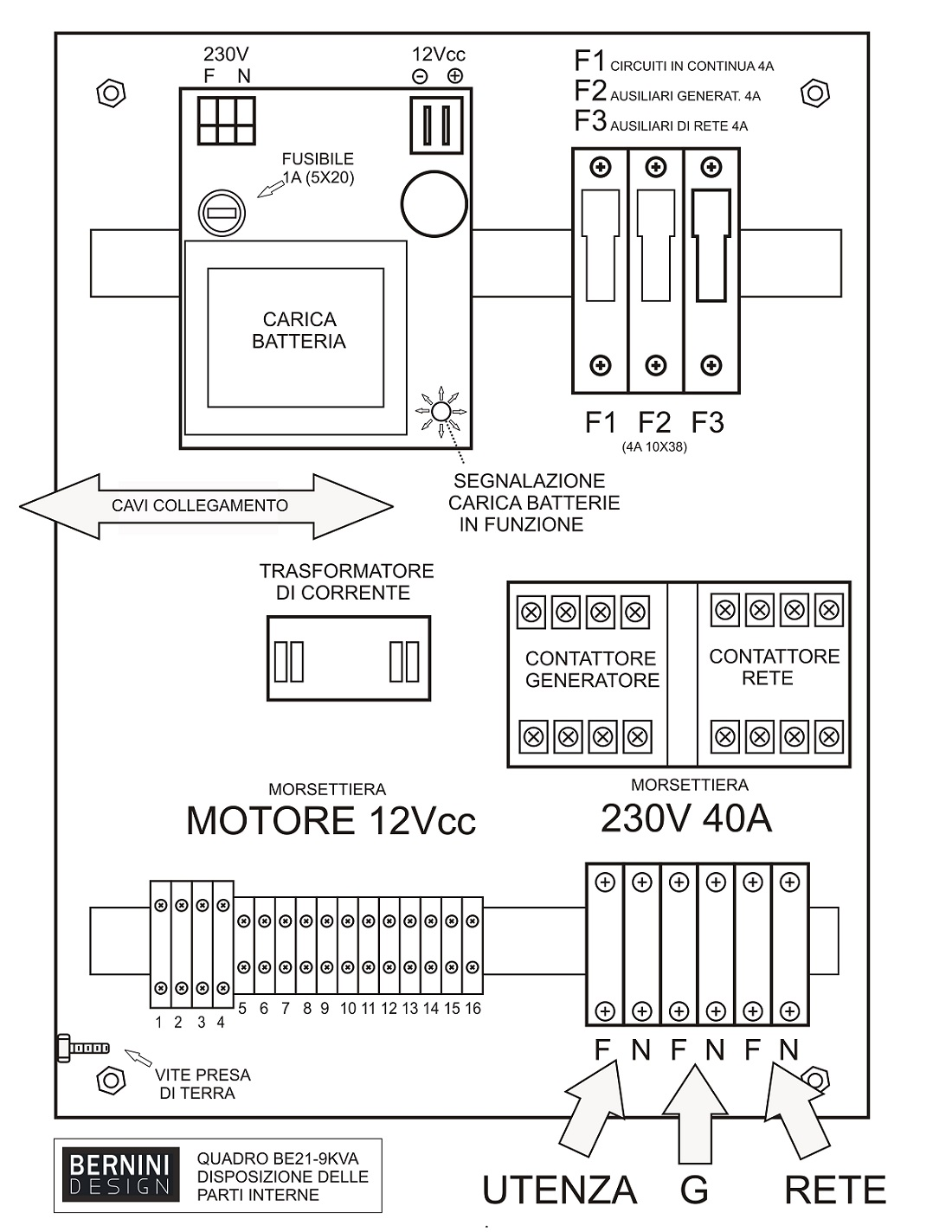 Related with db25 wiring diagram