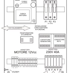 Db9 Wiring Diagram For Forward Reverse Single Phase Motor Db25 Rs232 And Fuse Box