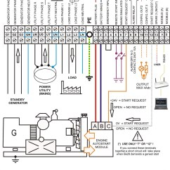 How To Wire A Generator Transfer Switch Diagram Wiring Position W124 E220 Automatic Control Library Typical