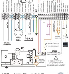 automatic transfer switch typical wiring diagram [ 1000 x 1393 Pixel ]