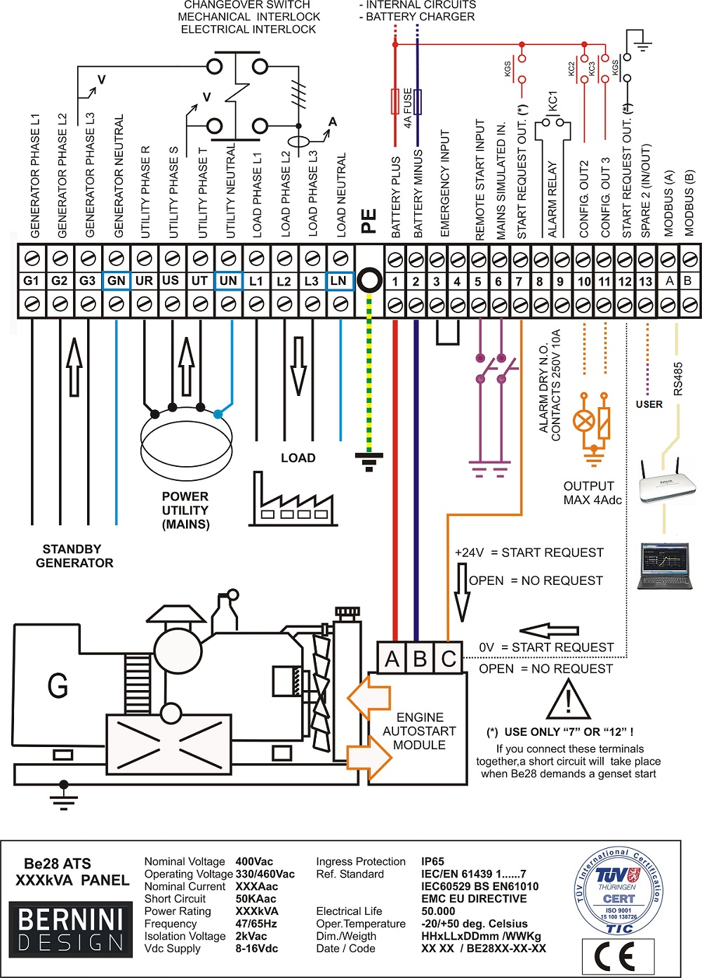 medium resolution of automatic transfer switch typical wiring diagram
