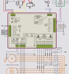 wiring diagram amf controller bek zero [ 1200 x 1632 Pixel ]