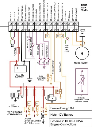diesel generator control panel wiring diagram – generator