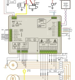 control panel wiring diagram pdf wiring diagram meta mix amf panel wiring diagram pdf wiring diagram [ 800 x 1047 Pixel ]