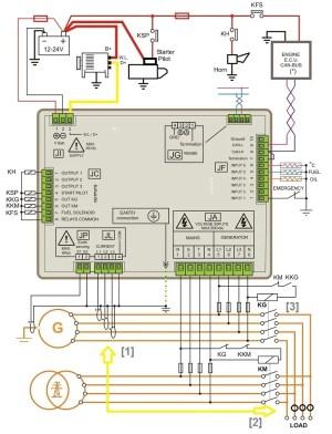 amf control panel circuit diagram – Generator Controllers