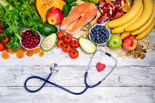 Dietologiya