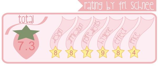 Blog_Rating