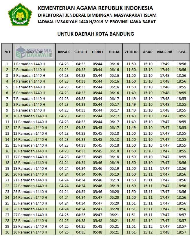 33 12 50 20 >> Jadwal Imsak Bandung Ramadhan 1440 H 2019 M