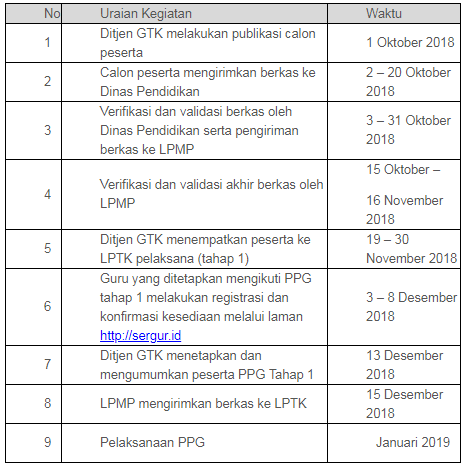 C:\Users\wanet\Documents\JADWAL PPG 2019.png