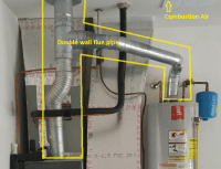 The Importance of Flue Pipe and Combustion Air