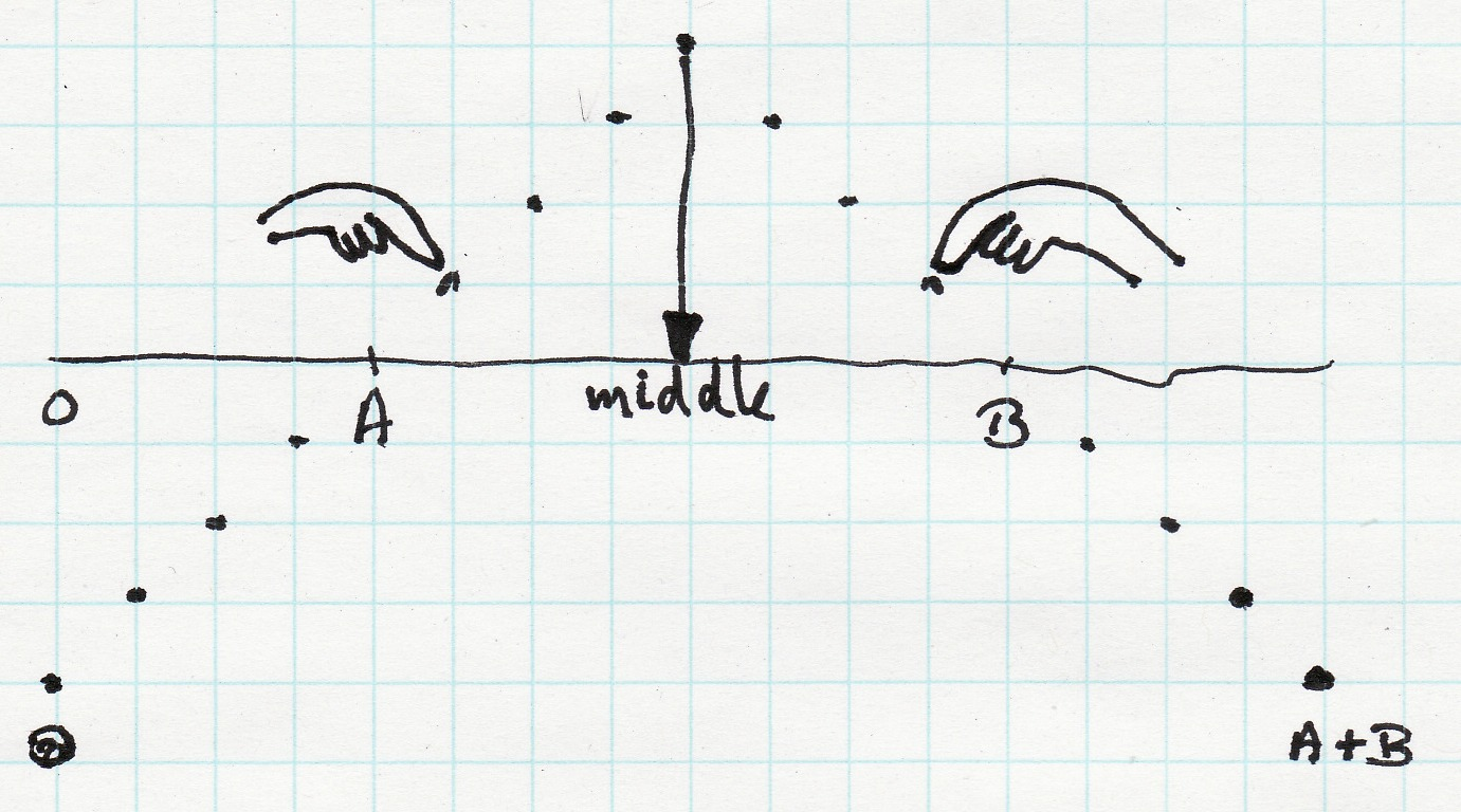 findingmiddle1