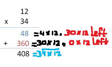 multiplication annotated