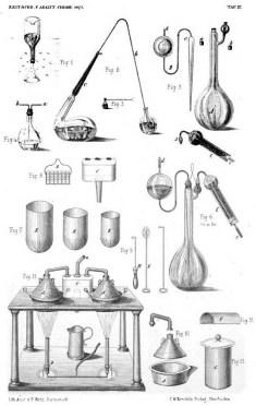 Geräte im chemischen Labor