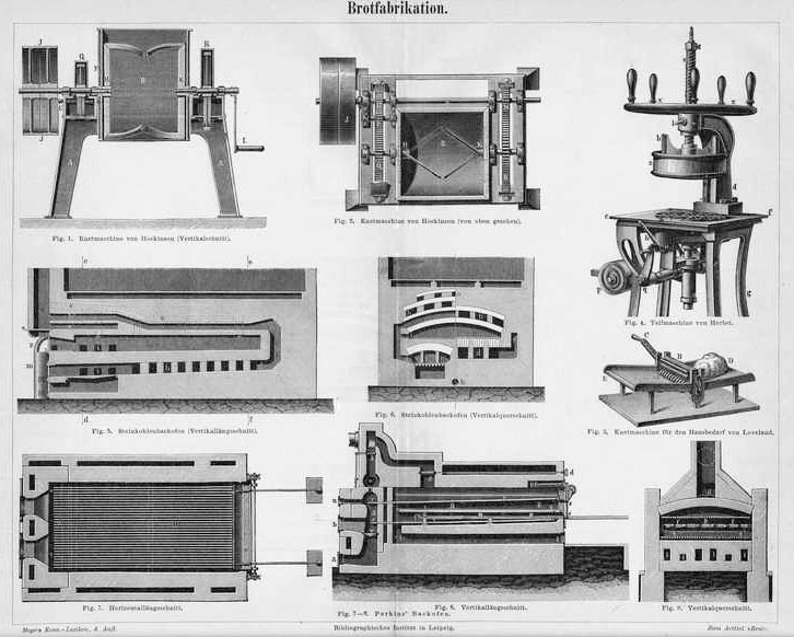 Knetmaschinen