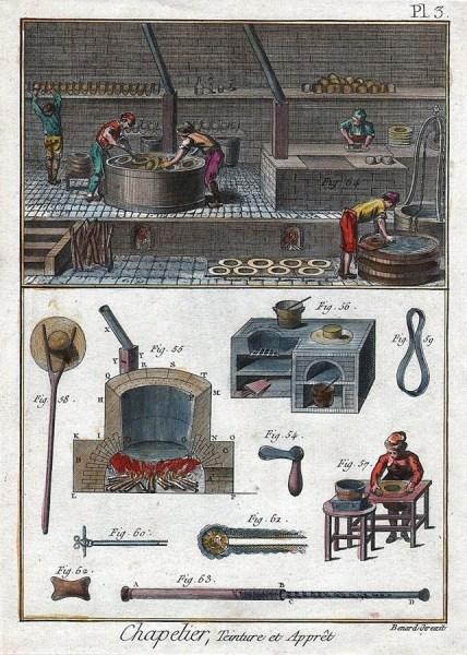 In der Werkstatt eines französischen Hutmachers