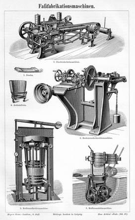 sw-Zeichnung: Fassfabrikation mit Maschinen