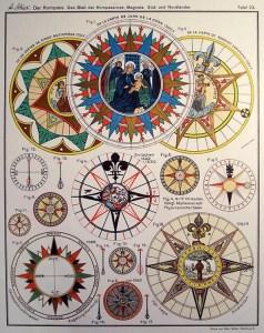 Kompass, Kompassrose