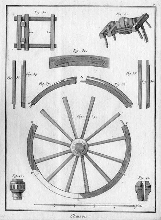 sw-Zeichnung: Teile des Wagenrades aus Holz