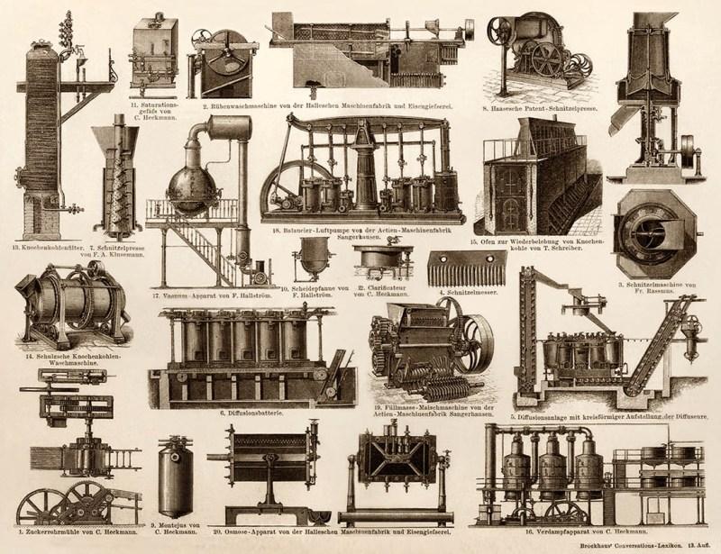Zucker, Zuckerfabrikationsmaschinen