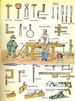 Falegname, Schreiner, Tischler, Werkzeuge